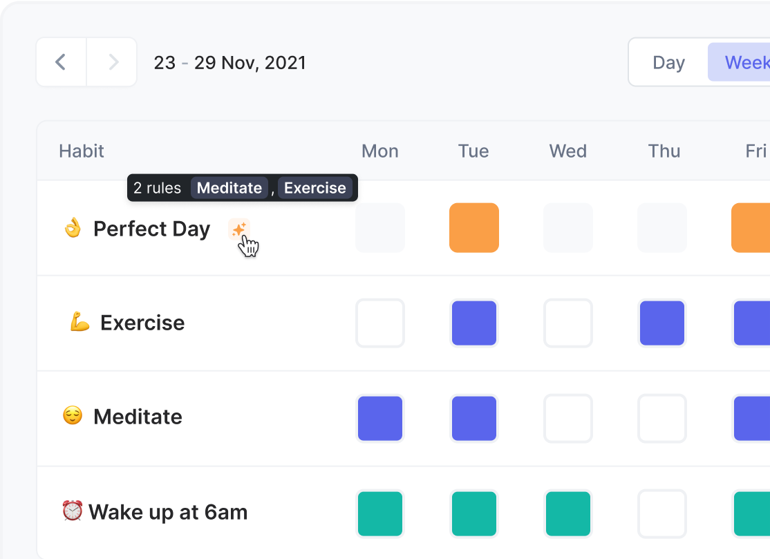 Conjure's awesome habit tracking features